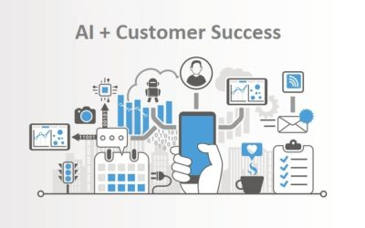 Five Ways AI will Transform Customer Success